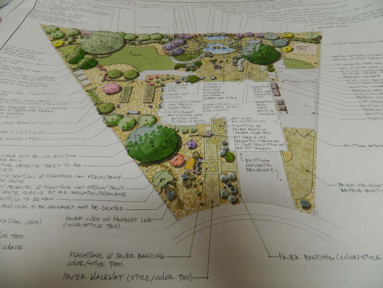 Landscape Design Phoenix Masterazscapes Llc