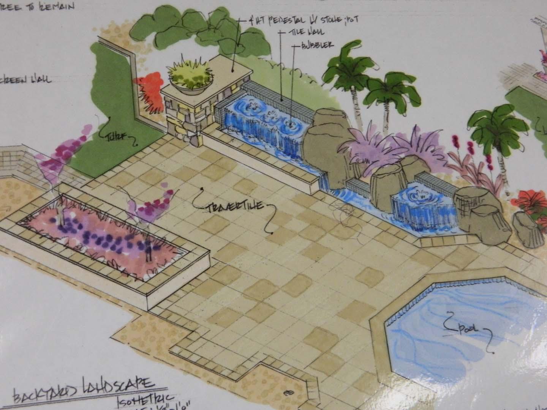 Landscape Design Phoenix - Landscape Design Phoenix MasterAZscapes LLC