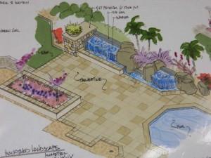 Creative Landscape Design Phoenix